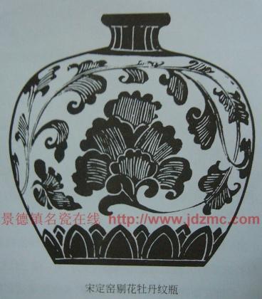 缠枝纹样缠枝莲纹素材青花缠枝牡丹图案; 定窑瓷器上常出现一枝独秀的
